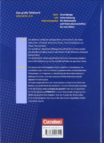 Das große Tafelwerk interaktiv 2.0 - Allgemeine Ausgabe (außer Niedersachsen und Bayern): Das große Tafelwerk interaktiv 2.0 - 2