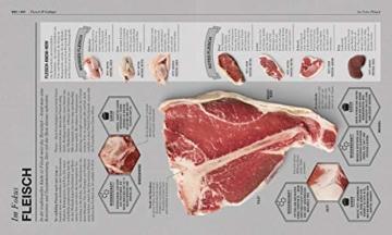 Kochen in Perfektion: Profi-Wissen für die Küche - 6